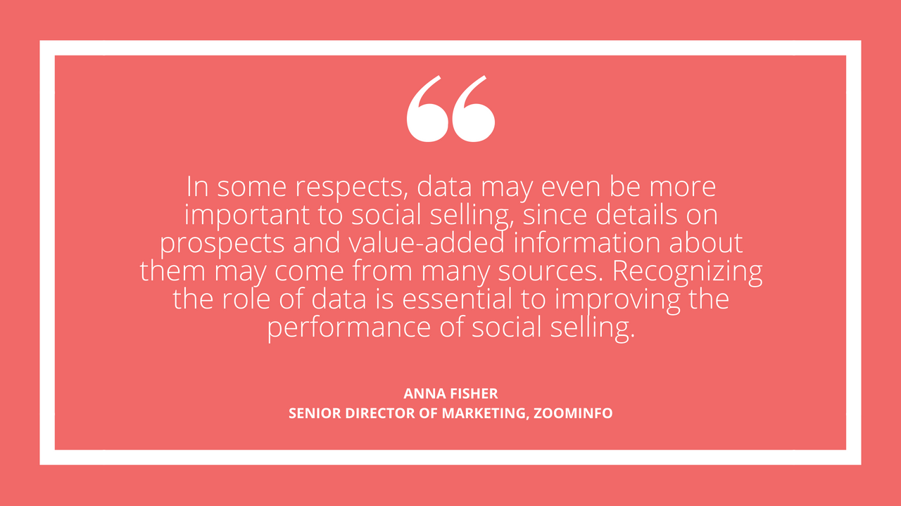 business data quotes