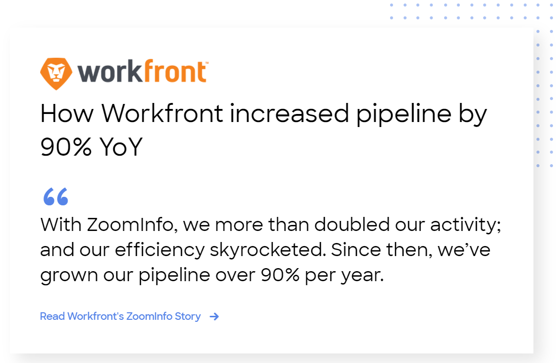 Workfront Case study - increased pipeline 90% year over year with ZoomInfo